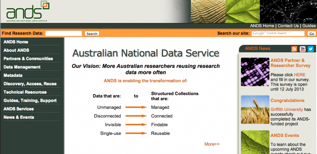 Australian National Data Service